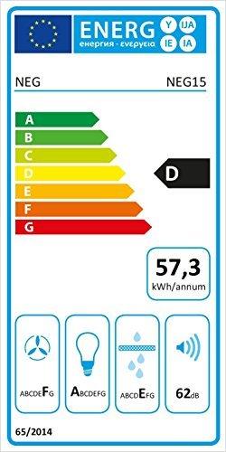 NEG15 energieverbrauch